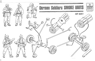 Lost Directions: ESCI German Soldier Smoke Units (Nebelwerfer)