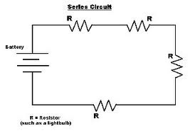my physics blog: Difference between a series circuit and a