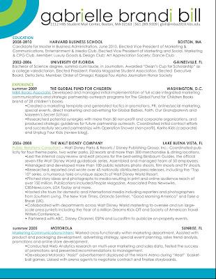 Semundja E Resumes. Assistant Program Specialist Resume Cover