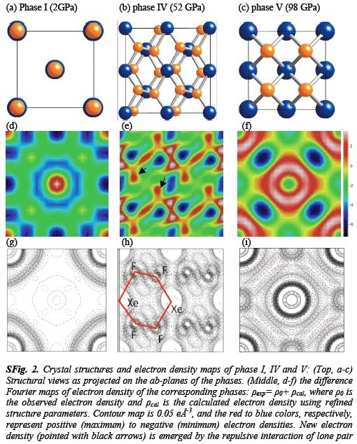 Researchers Use Super-high Pressures to Create Super ...Xef2 Hybridization Of Central Atom