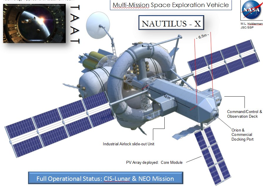 Future In Space Operations Assessing Solar Electric