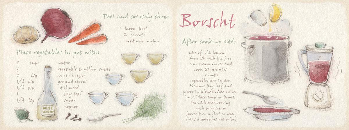 Illustration of making Borscht