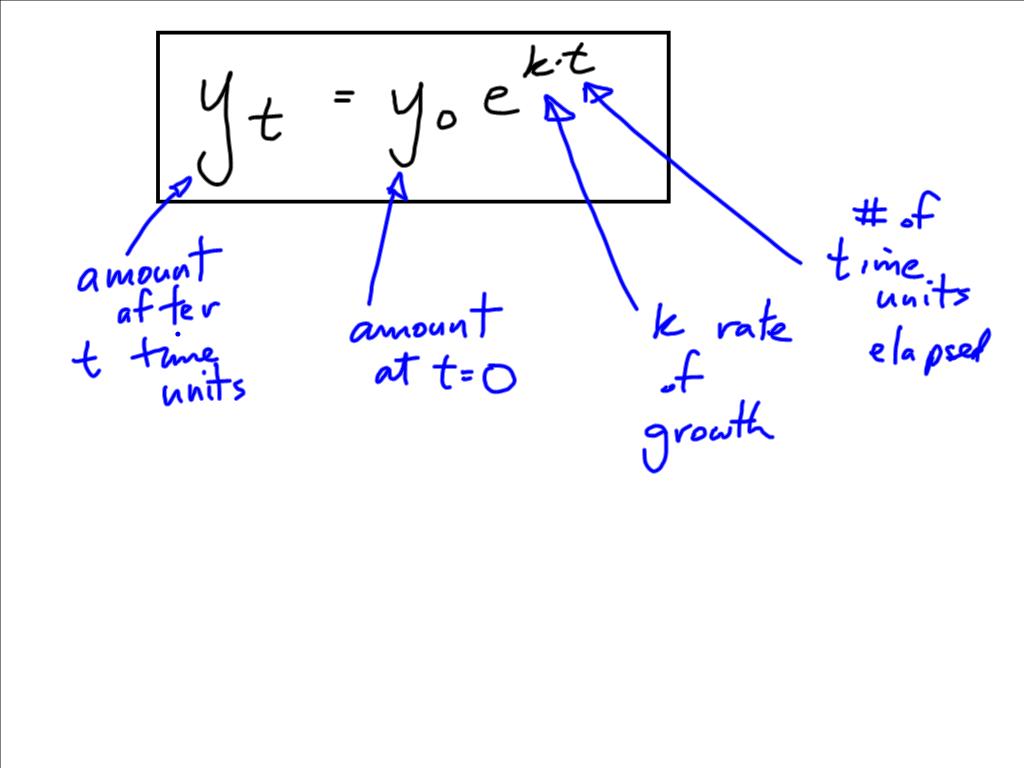 Grade 12 Pre Calculus Math Logarithmic Word Problems
