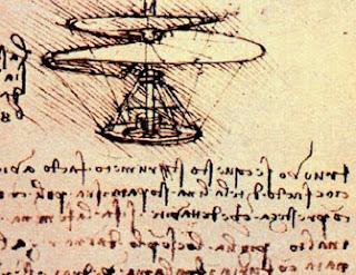 Why did Leonardo da Vinci use mirror writing? Mind Map