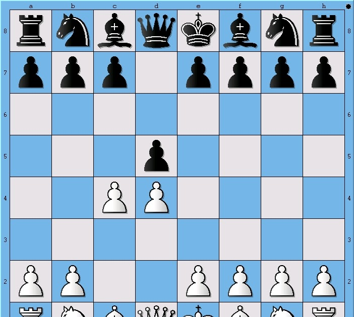 Mediocre Chess Guide Transposition Tables
