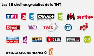 350.000 usuarios de la TNT francesa hasta el momento