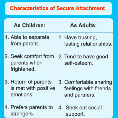 attachment theory and the teacher student relationship pdf viewer