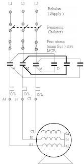 ELECTRICAL TECH LEVEL 3: FORWARD / REVERSE DIRECT ON-LINE