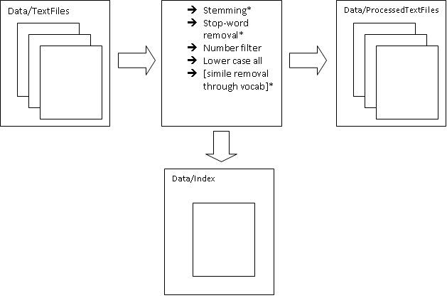 thesis on clustering algorithms