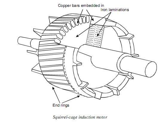 Home Generator Switchgear