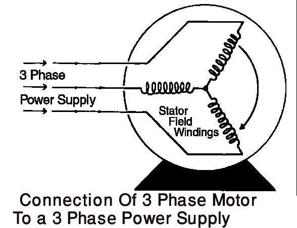 Engineering photos videos and articels engineering search for How to run 3 phase motor on single phase supply