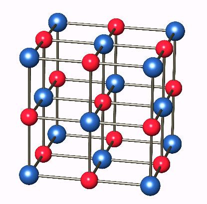 Understanding Chemistry: Ionic Bond