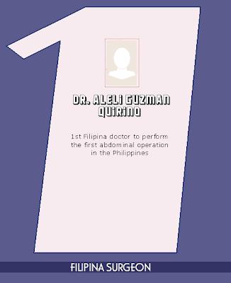 dr  aleli guzman quirino