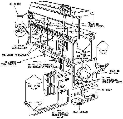 lotus seyir defteri: Motor Tamiri-V: Toplama ve Rektifiye.