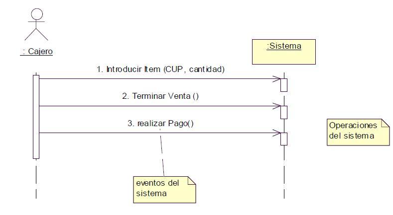 5.0.2 TÉLÉCHARGER GRATUIT STARUML