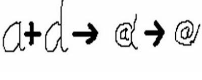 érase una vez Niels H. Abel y Evariste Galois: EL símbolo de la ...