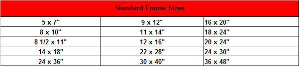 How To Mat And Frame How To Mat And Frame