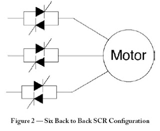 Soft starter aneka listrik unlike the vfd line frequency is always applied to the motor only the voltage changes feedback from the motor to the logic circuit controlling the scr ccuart Image collections