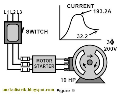 Wiring Diagram For Fender Pj Bass additionally Schematic Diagram Tattoo also Hobart Electrical Diagram furthermore Wiring Diagram For John Deere Lt155 together with Wiring Diagram Motor Yamaha Jupiter. on 3 phase ups wiring diagram