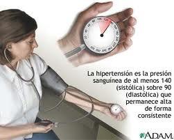 La guía A  Z de hipertensión craneal