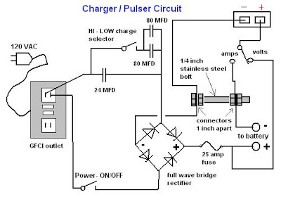 Renewable Energy for the Poor Man: Updated Charger/Desulfator