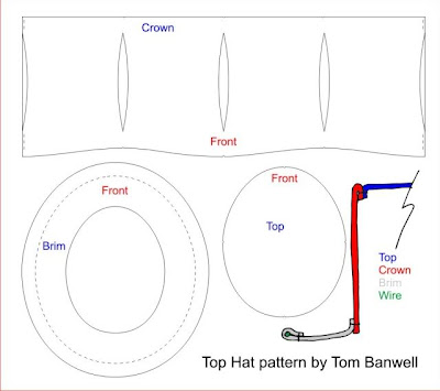 Ste unk Leather Top Hat Tutorial on free wire diagram