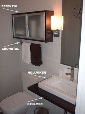 bathroom remodel before after