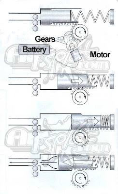 gas motor gearbox motor box wiring diagram