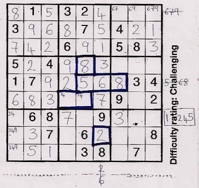 Mark Wadsworth: Solving Sudoku puzzles made easy (part 6)
