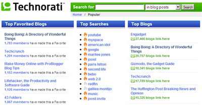 Technorati 100 Popular Blogs