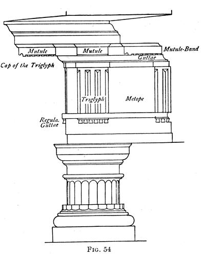 doric-order-diagram