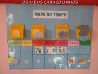 mapa do tempo creche No Mundo das Crianças: Mapas do Tempo mapa do tempo creche