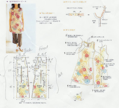Drafting Japanese Sewing Patterns | The Purl Bee