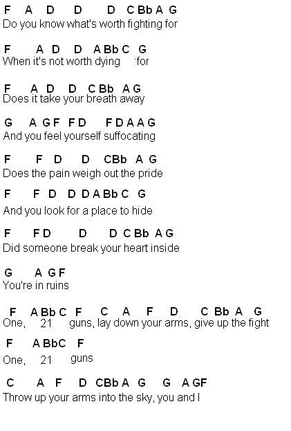 Flute Sheet Music: 21 Guns