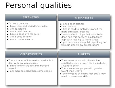 Swot Analysis Zara Zara Swot Exam Brief Peoples Opinions And S W O T
