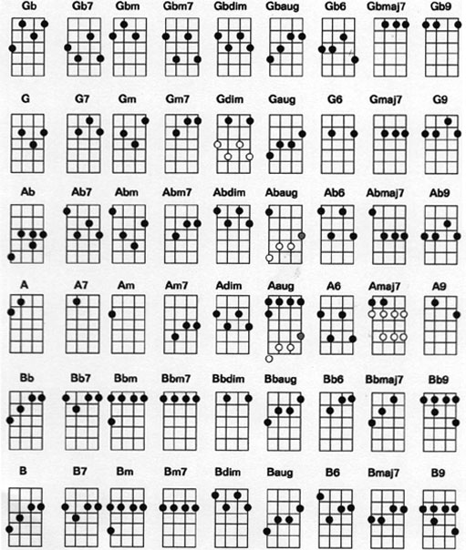 PIANO CHORD PATTERNS « Free Patterns