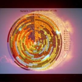 cerchio colorato per il lotto