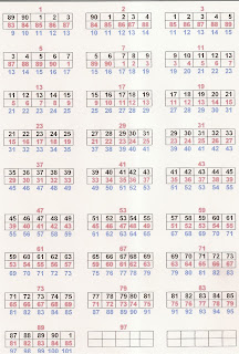 Numeri primi rivelazione numeris nel lotto ars numeris - Tavole dei numeri primi ...
