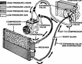 Clothes Dryer Repair 5 moreover Ge Washing Machine Motor Wiring Diagram moreover Jenn Air Wiring Diagram likewise Wiring Diagram Ge Dryer Timer as well Clothes Dryer Repair 5. on wiring diagram for maytag electric dryer