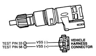 Car Repair: p0720 code a put and output speed sensor on