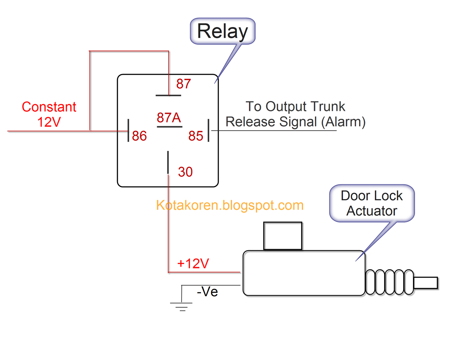 medium resolution of 5 wire trunk release relay wiring diagram trunk lock relay 4 pin relay wiring diagram dpdt relay wiring diagram