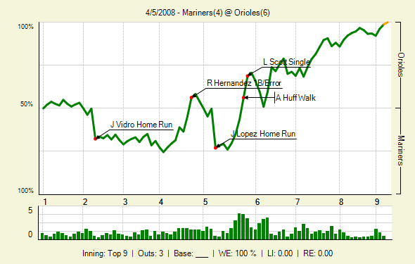 [280405101_Mariners_Orioles_58593349_lbig.png]