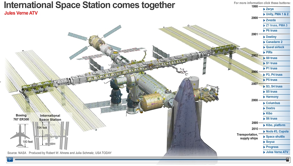 International Space Station Schematic - Pics about space