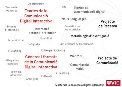 Máster de Comunicación Digital Interactiva