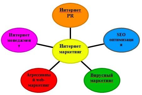 Варфейс ютуб новое за 07 01 2016
