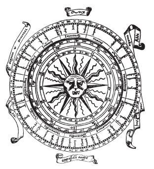 Gregorian Kalendar: Gregorian Kalendar