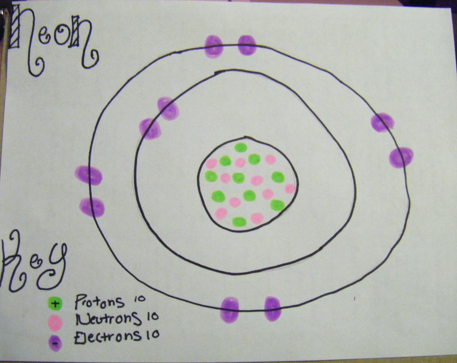 Diagram Of An Atom Element 6 Pin Power Window Switch Wiring Visualizing Chem Blog Homework Day 1 10 11