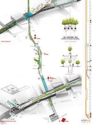 LandscapeUrbanism: The High Road, Pt II  NYCs High Line