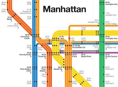 Evolution Of Mta Subway Map.Landscape Urbanism Mapping Evolution Ny Subway Map