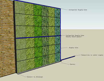 Landscape urbanism living walls systems approach for Living wall systems